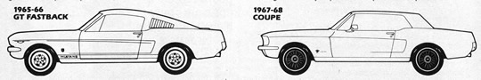 1965-66 - GT FASTBACK -  1967-68 - COUPE
